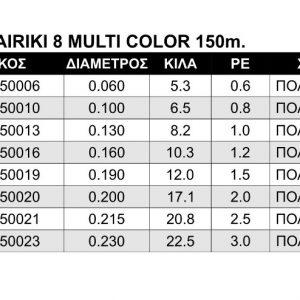 Νήμα SΗΙΜΑΝΟ Kairiki 8 150m